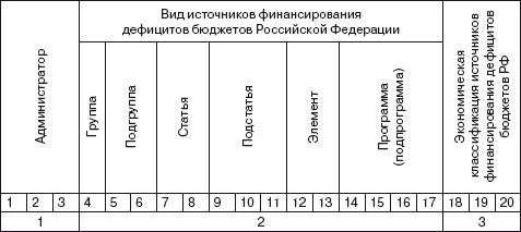 Глава iv экономика системы образования