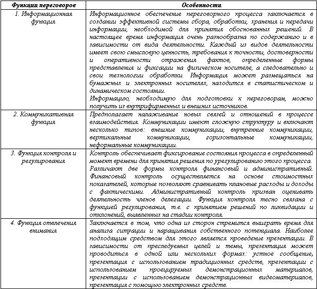 ФУНКЦИИ ПЕРЕГОВОРОВ И ИХ