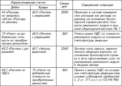 образец ежемесячный отчет о проделанной работе образец - фото 10