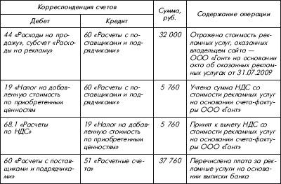 бланки к приказу мвд россии 381