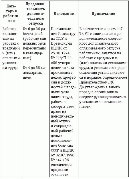 образец календарно постановочный план - фото 6