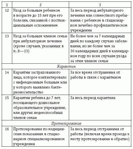 Об организации страхового дела в Российской Федерации (с)