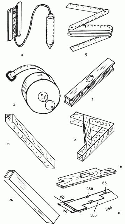 Инструменты и приборы для строительства отделки и ремонта гаража  Измерительные инструменты и приборы