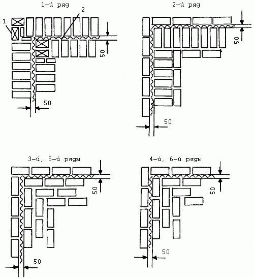 Схема раскладки кирпичей при