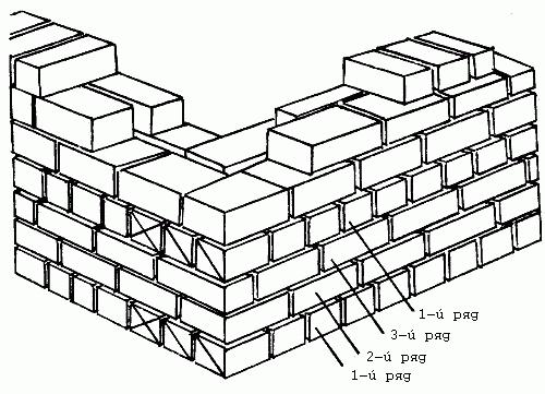 При кладке стен из мелких