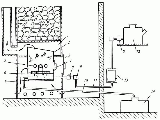 Схема печи-каменки с