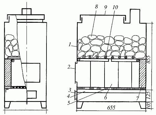 Компактная металлическая печь