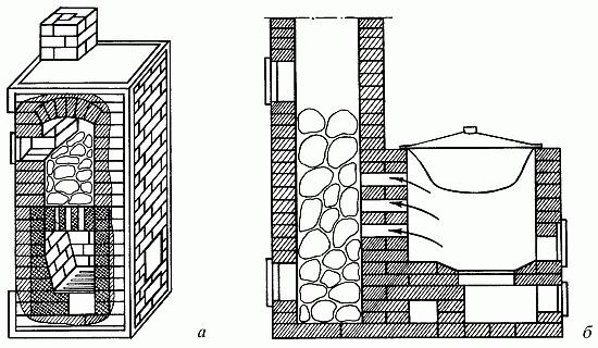 Каменка для бани своими руками чертежи из кирпича