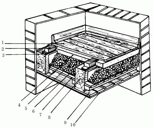 Рис 89 деревянное балочное перекрытие