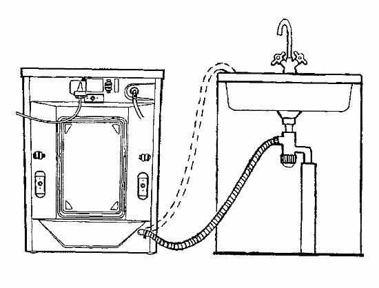 Подключение слива стиральной