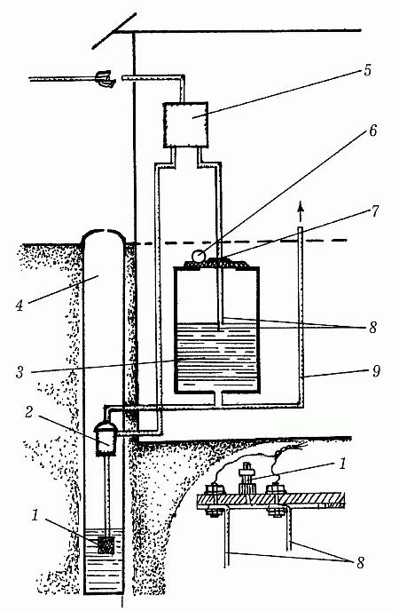 Вывод воздуха из водопровода