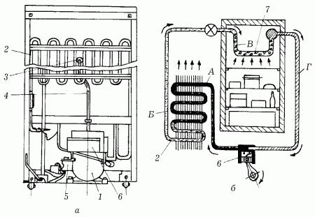 б – схема холодильника;
