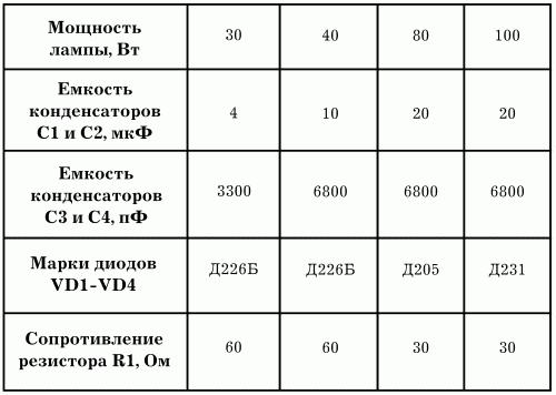Цепь из диодов VD1 и VD2 с