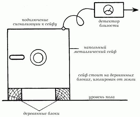 Как сделать холодильную установку в домашних условиях