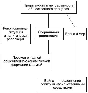 ФИЛОСОФИЯ ИСТОРИИ / Фи..