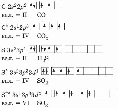 ковалентной связи: атомы