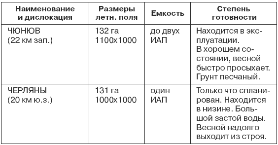 Задача 15 АД.