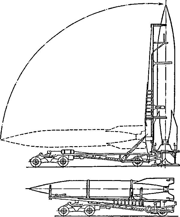 Часть III Советские средства