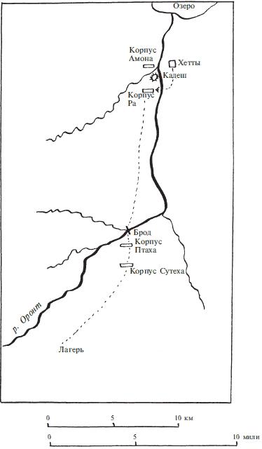 Расположение войск в битве при