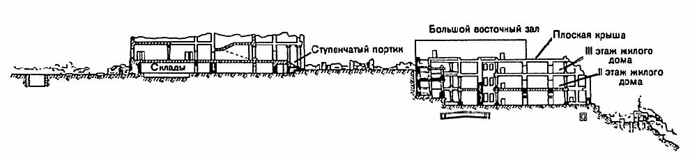 разрез Кносского дворца