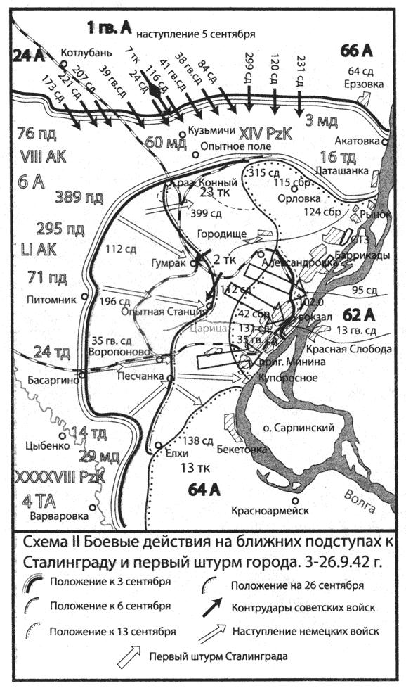 Сталинградской битвы.