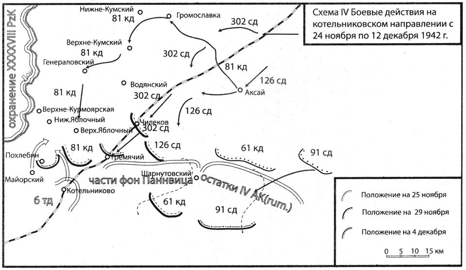 Схема IV. Боевые действия на