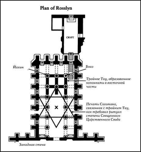 как выглядел сам храм — от
