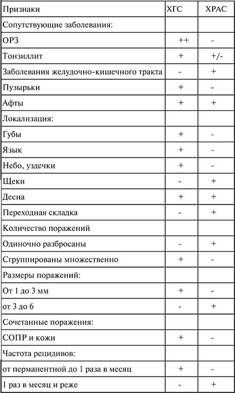 Реферат На Тему Пломбировочные Материалы Для Корневых Каналов
