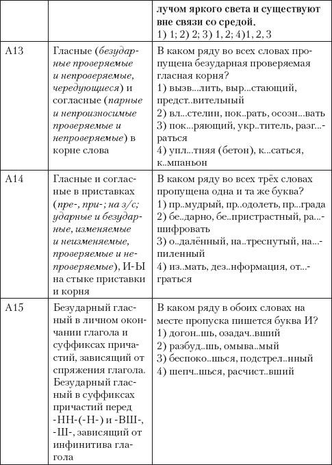 Таблица по истории нового времени 8 класс