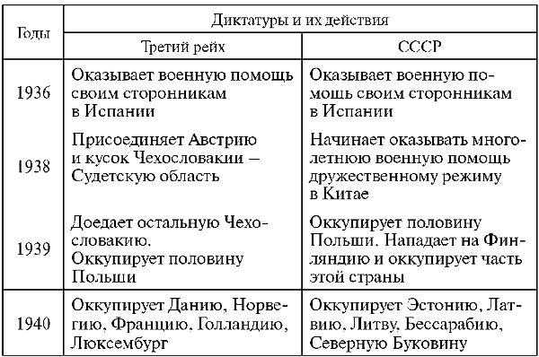 хороший сталин читать онлайн