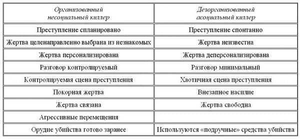 Раздел I Использование