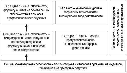 ebook Science (Vol. 310, No. 5748, October 2005)