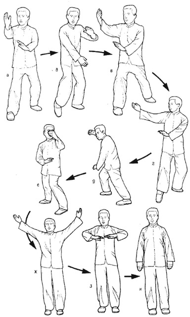 Как научиться боевому искусству в домашних условиях