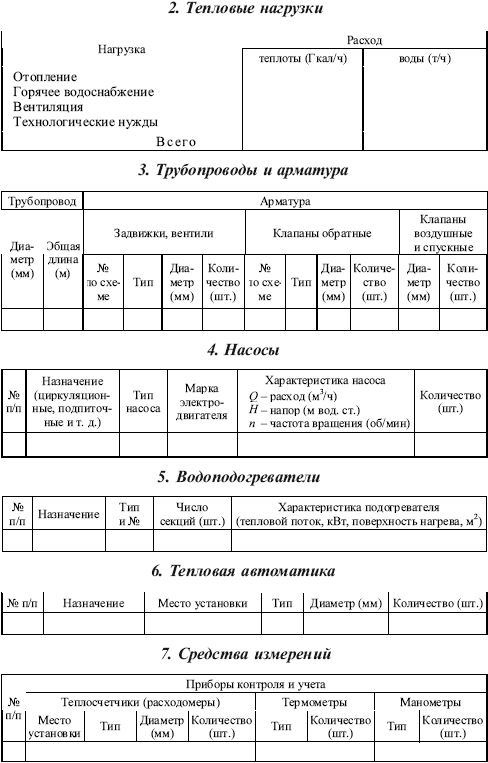 образец заполнения паспорта на газопровод - фото 3