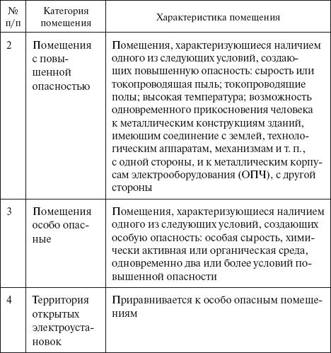 Протокол Разногласий К Договору Украина