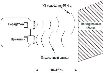 Схема УЗ детектора препятствий