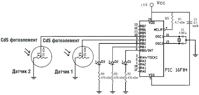 Схема основной нейронной