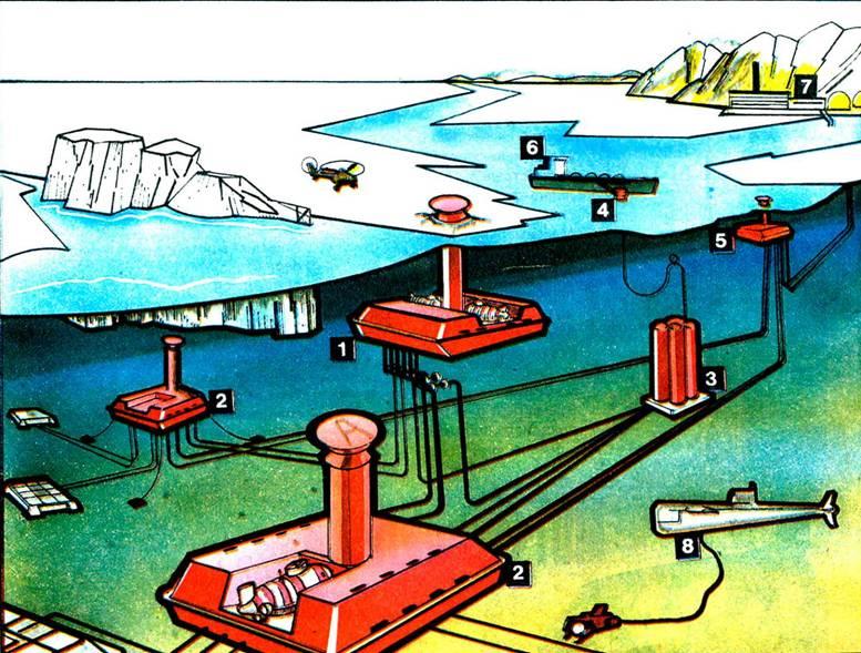 Схема обустройства подводных