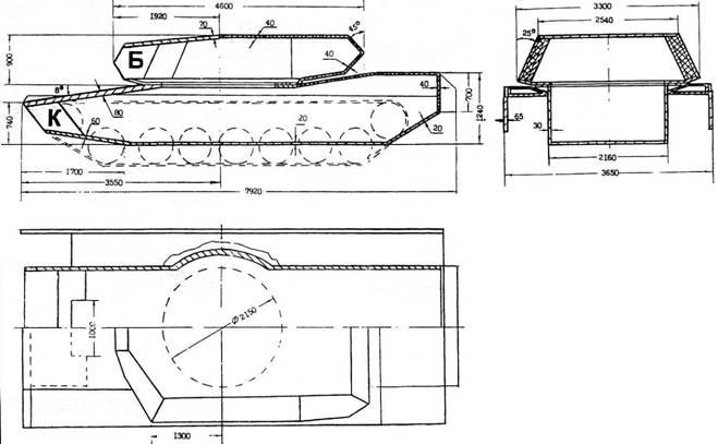 Рис 1 Схема бронирования танка