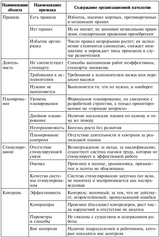 Метод «метафора» (образ