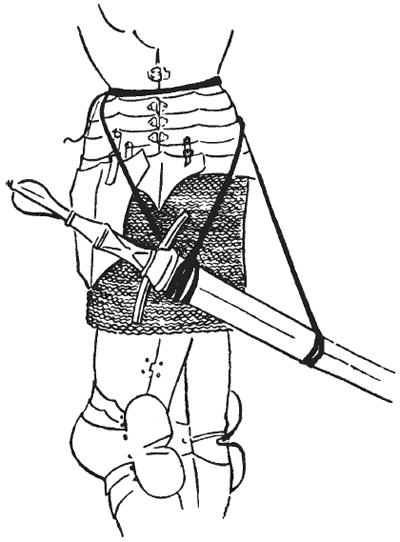 Рис 50 свободная подвеска меча