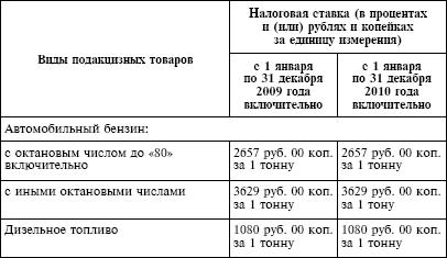 Налоги и сборы: выпуск 6(10): методические рекомендации по применению главы 28 транспортный налог ч 2 налогового