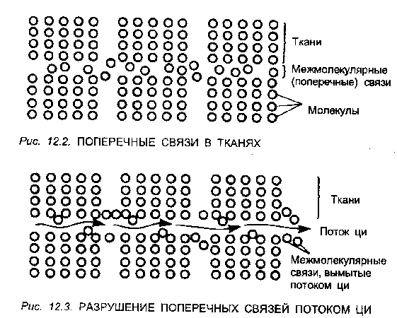 Российской всеобщая 1897. перепись нижегородская империи, первая населения губерния